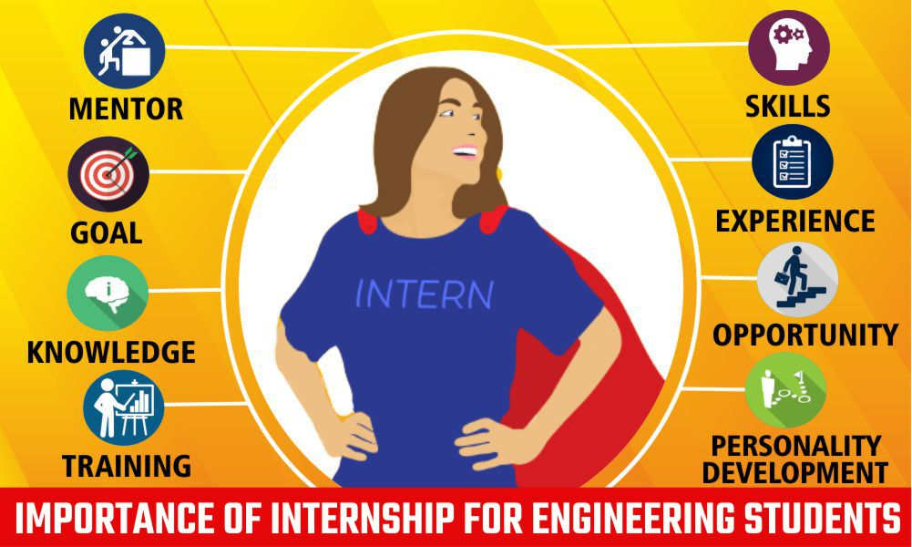 Importance of Internship For Engineering Students